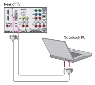 connect-your-tv-to-your-computer